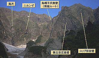 谷川岳 遭難
