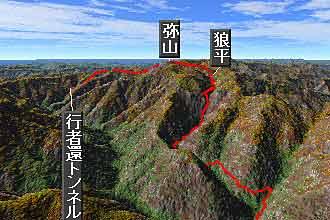 厳島 - ItsukushimaForgot Password